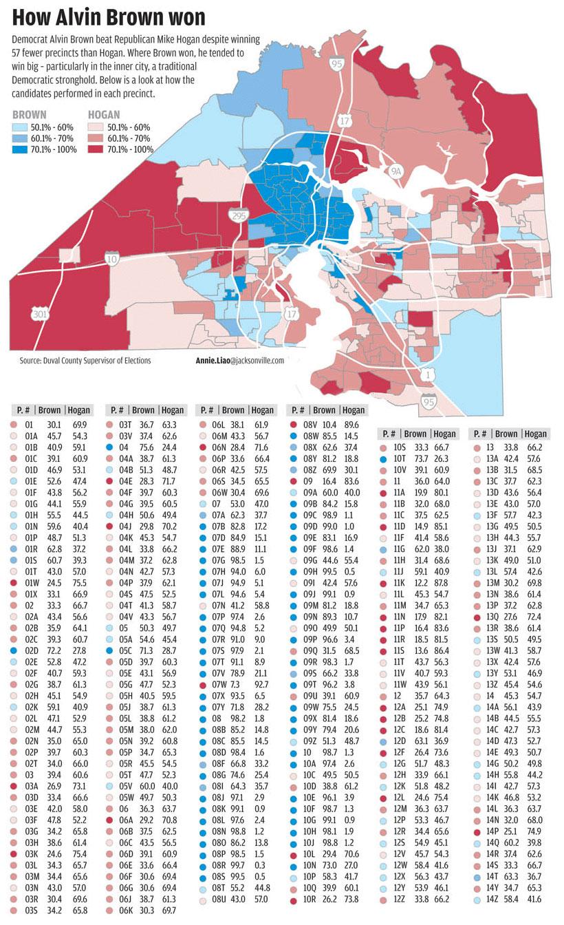 Annie Liao infographic Jacksonville mayor's race precincts