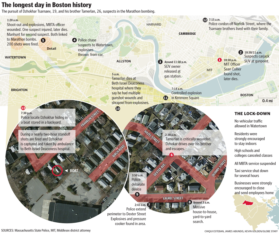 Boston Globe graphics after Boston Marathon bombings